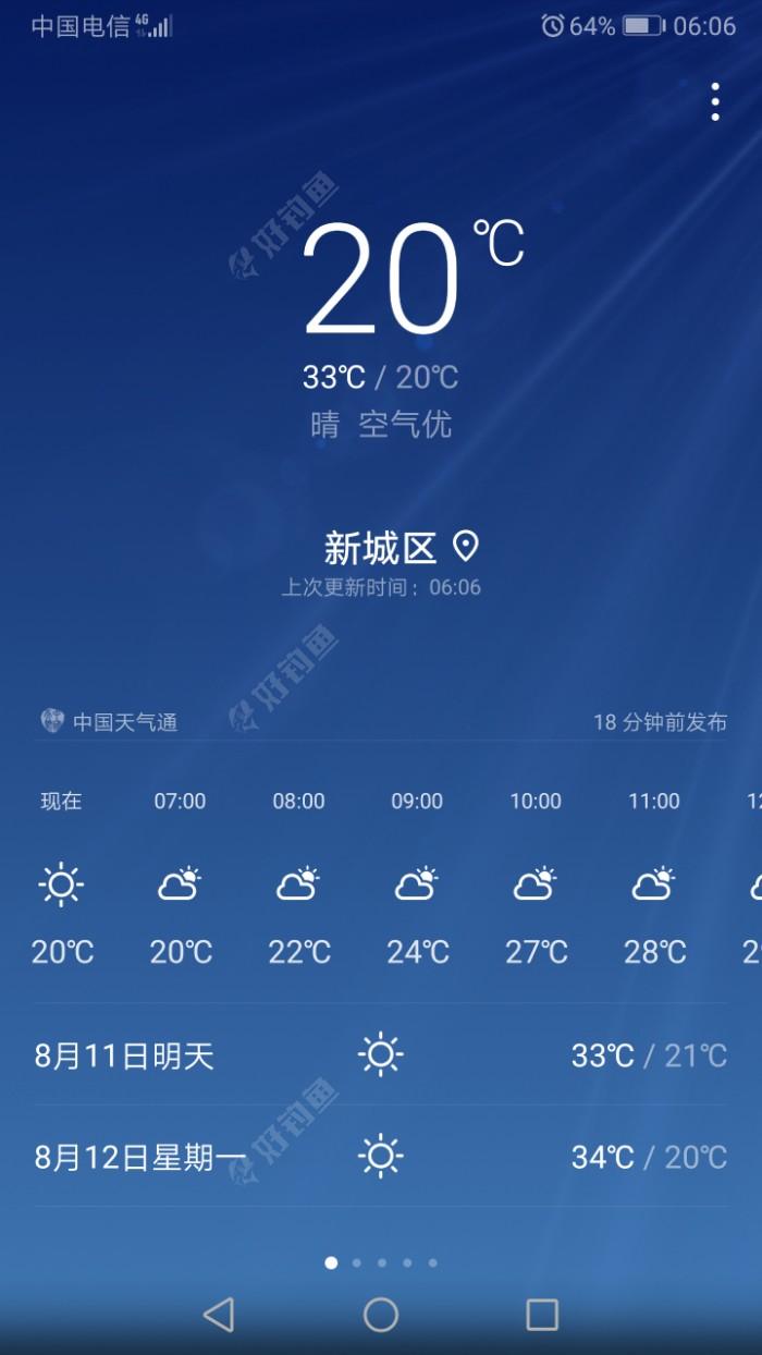 手机自带天气预报,也是一样,最高33度