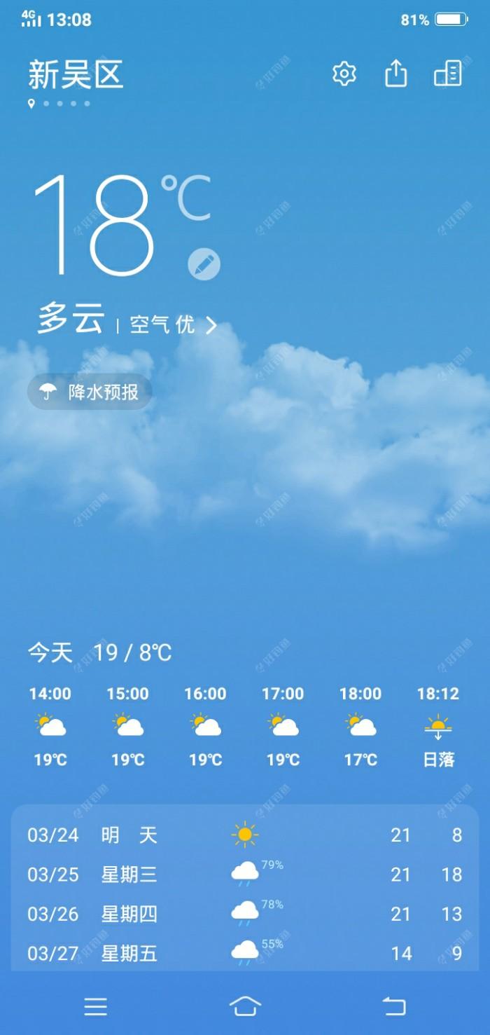 今天气温不是很高