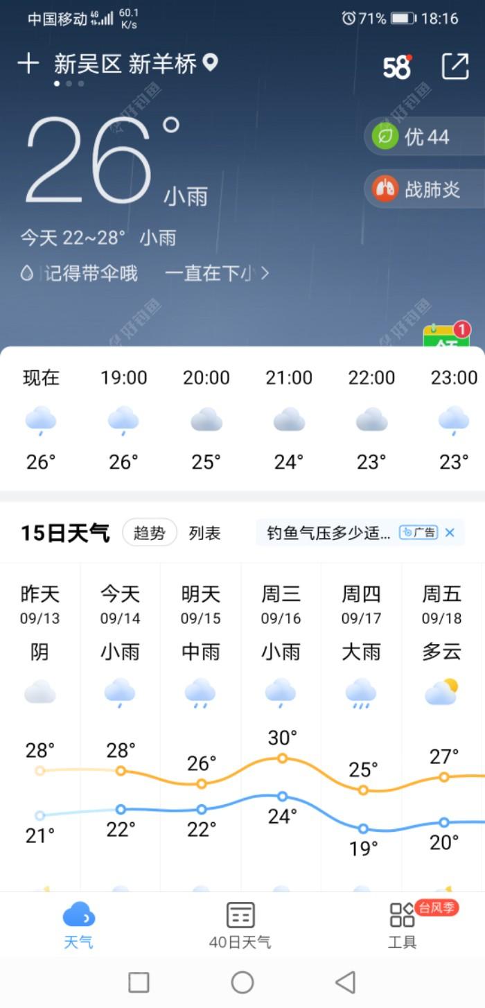 温度不错,风向不太好!