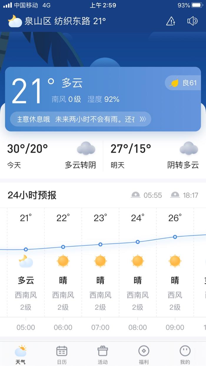 徐州的天气预报则显示:今天晴天☀️,西南风二级,真的担心西南风会影响钓鱼。