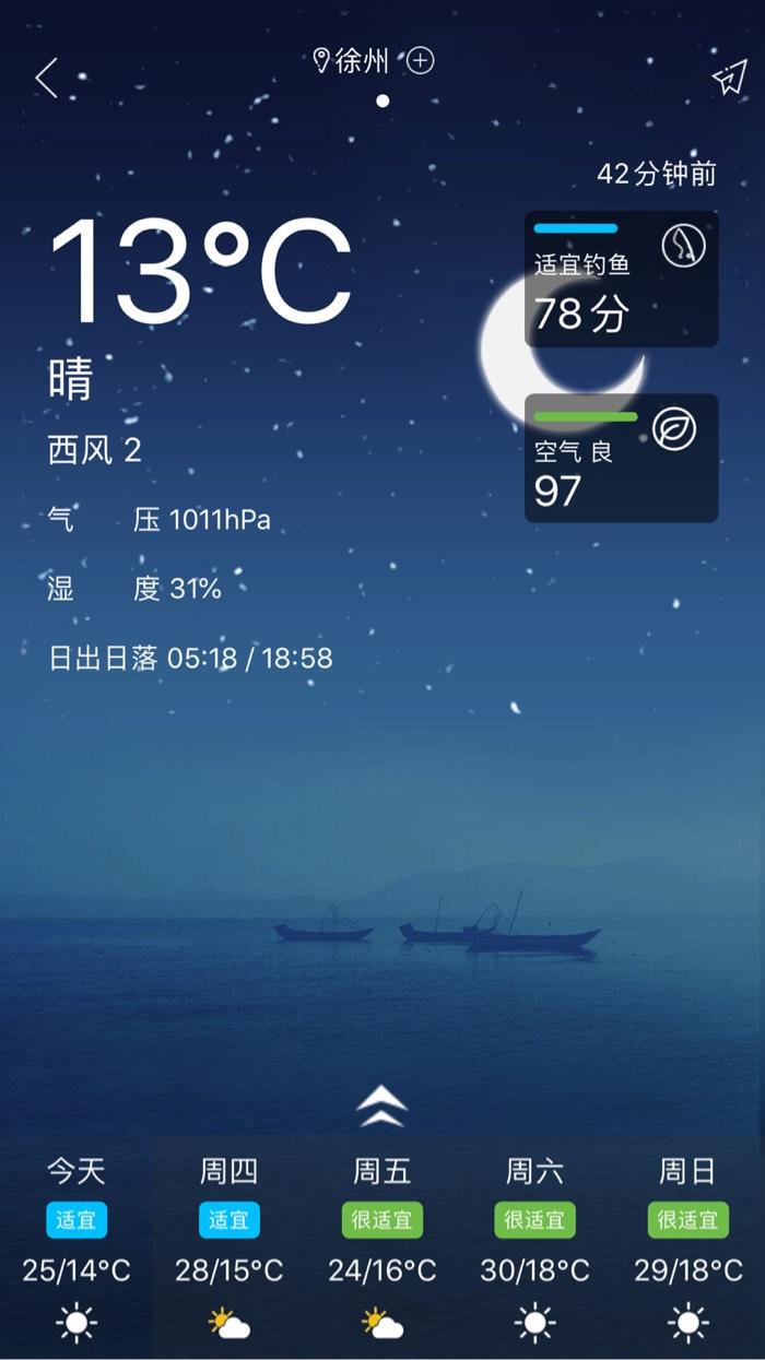 好钓鱼平台上的天气预报和钓鱼指数,各种数据显示,今天徐州适宜钓鱼。