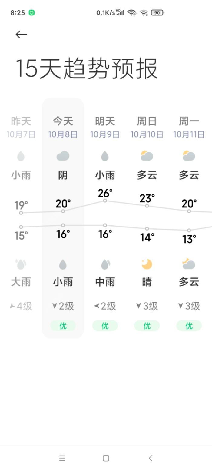 (近期天气……)